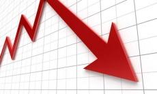 España incumplirá el objetivo del déficit en 2019 y lo situará en el 2,3%